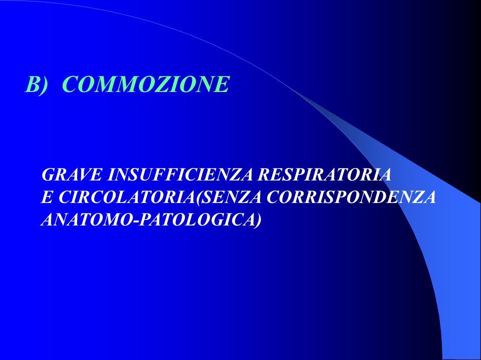 C) COMPRESSIONE TORACICA CON MASCHERA ECCHIMOTICA DI MORESTIN (A GLOTTIDE CHIUSA)