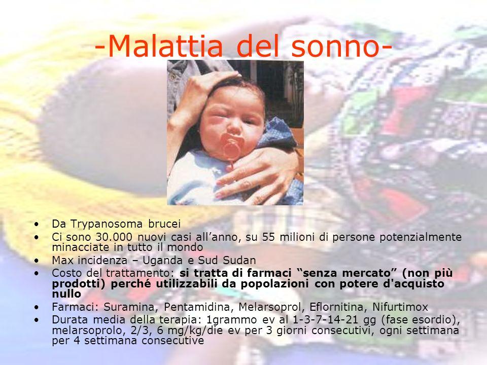 -Malattia del sonno- Da Trypanosoma brucei Ci sono 30.000 nuovi casi allanno, su 55 milioni di persone potenzialmente minacciate in tutto il mondo Max