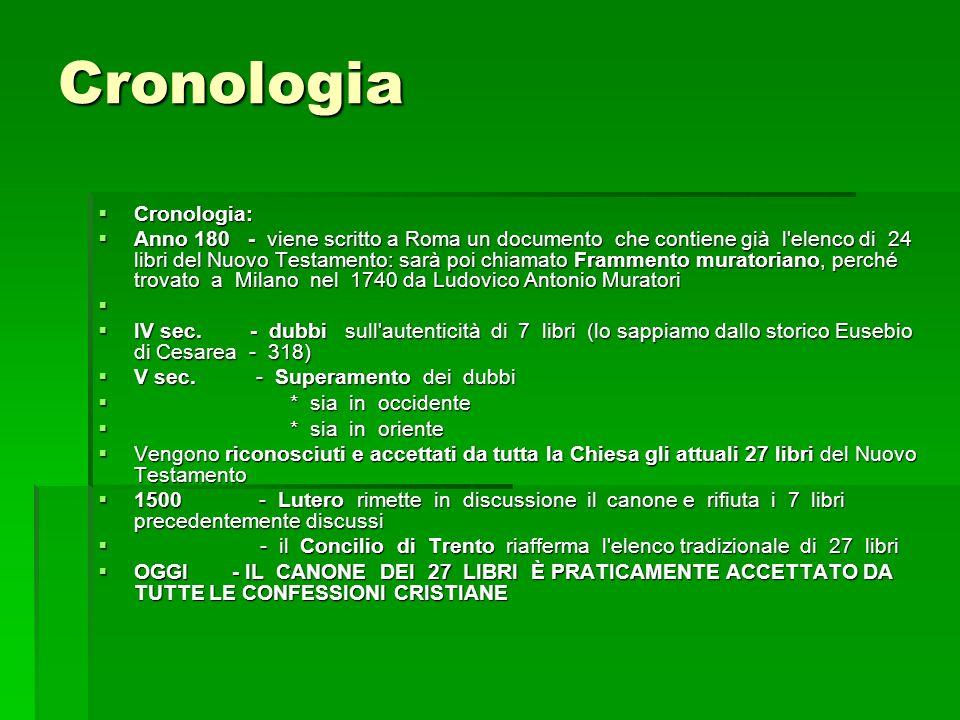 Cronologia Cronologia: Cronologia: Anno 180 - viene scritto a Roma un documento che contiene già l'elenco di 24 libri del Nuovo Testamento: sarà poi c