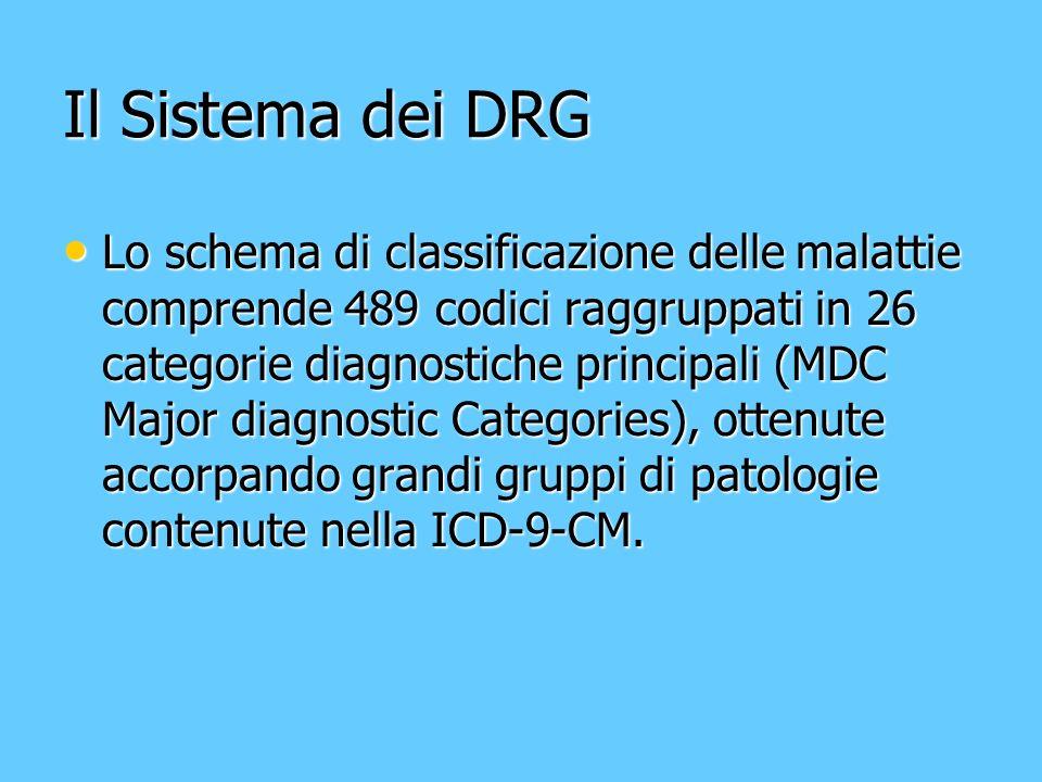 Il Sistema dei DRG Lo schema di classificazione delle malattie comprende 489 codici raggruppati in 26 categorie diagnostiche principali (MDC Major diagnostic Categories), ottenute accorpando grandi gruppi di patologie contenute nella ICD-9-CM.