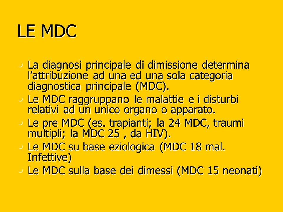 LE MDC La diagnosi principale di dimissione determina lattribuzione ad una ed una sola categoria diagnostica principale (MDC).