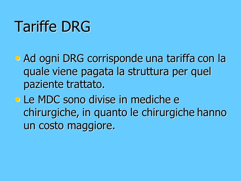 Tariffe DRG Ad ogni DRG corrisponde una tariffa con la quale viene pagata la struttura per quel paziente trattato. Ad ogni DRG corrisponde una tariffa
