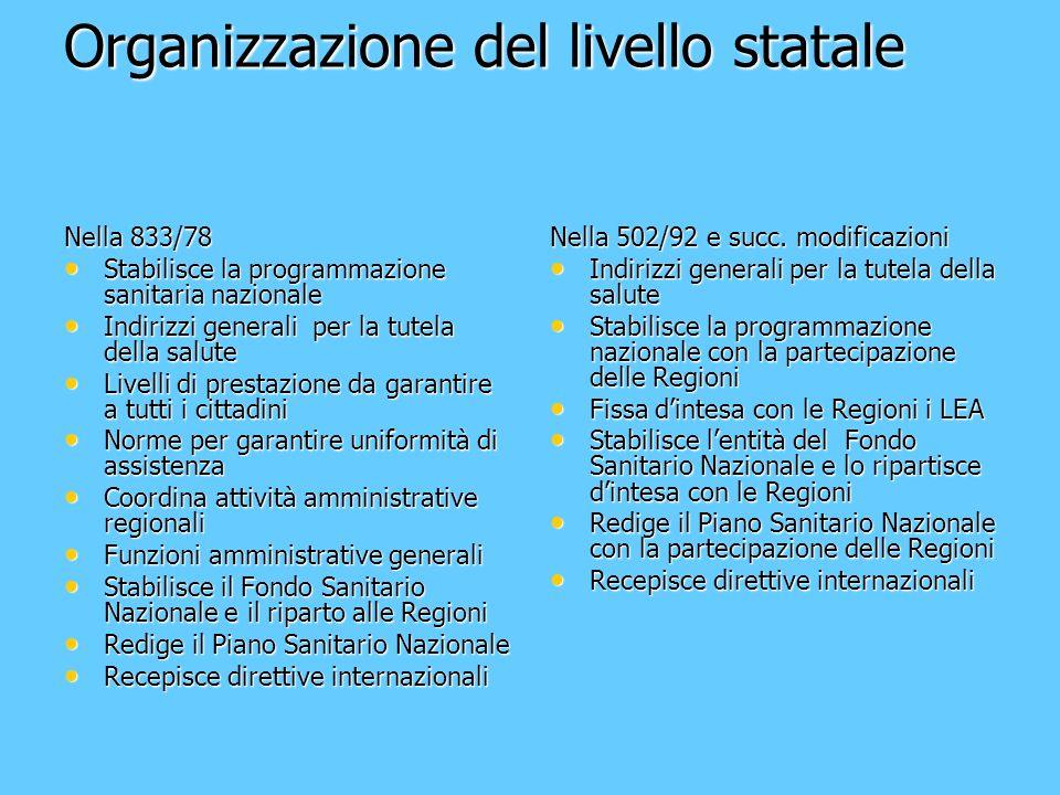 Organizzazione del livello statale Organizzazione del livello statale Nella 833/78 Stabilisce la programmazione sanitaria nazionale Stabilisce la prog