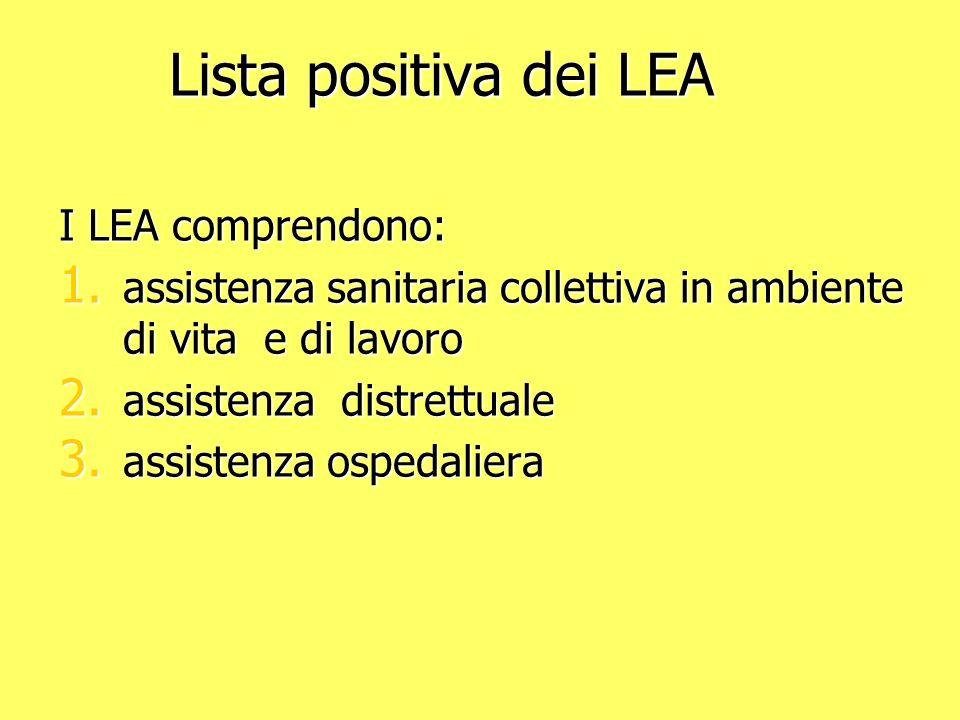 Lista positiva dei LEA Lista positiva dei LEA I LEA comprendono: 1. assistenza sanitaria collettiva in ambiente di vita e di lavoro 2. assistenza dist