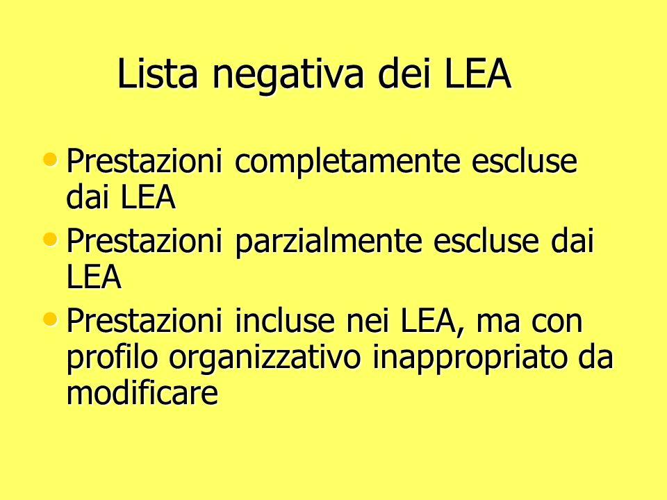 Lista negativa dei LEA Lista negativa dei LEA Prestazioni completamente escluse dai LEA Prestazioni completamente escluse dai LEA Prestazioni parzialmente escluse dai LEA Prestazioni parzialmente escluse dai LEA Prestazioni incluse nei LEA, ma con profilo organizzativo inappropriato da modificare Prestazioni incluse nei LEA, ma con profilo organizzativo inappropriato da modificare