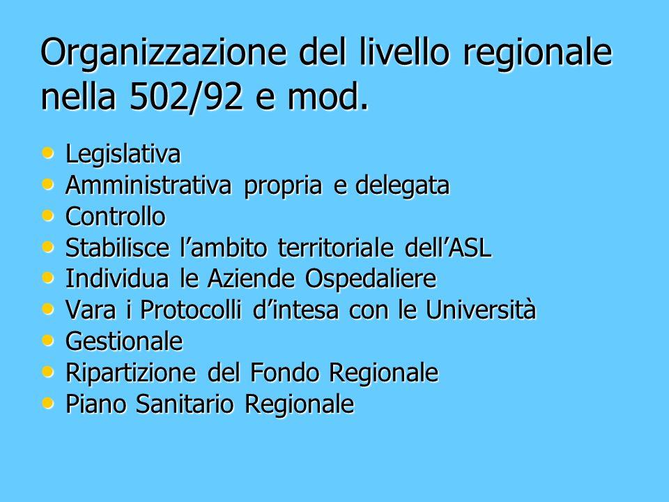 Organizzazione del livello regionale nella 502/92 e mod. Legislativa Legislativa Amministrativa propria e delegata Amministrativa propria e delegata C