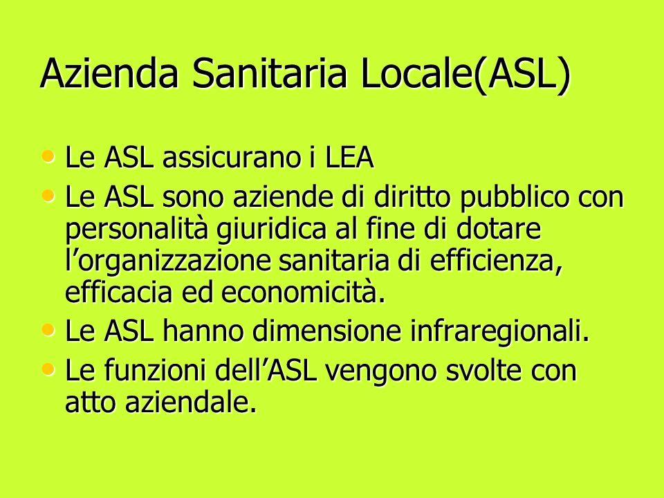 Azienda Sanitaria Locale(ASL) Le ASL assicurano i LEA Le ASL assicurano i LEA Le ASL sono aziende di diritto pubblico con personalità giuridica al fin