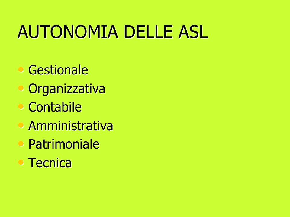 AUTONOMIA DELLE ASL Gestionale Gestionale Organizzativa Organizzativa Contabile Contabile Amministrativa Amministrativa Patrimoniale Patrimoniale Tecn