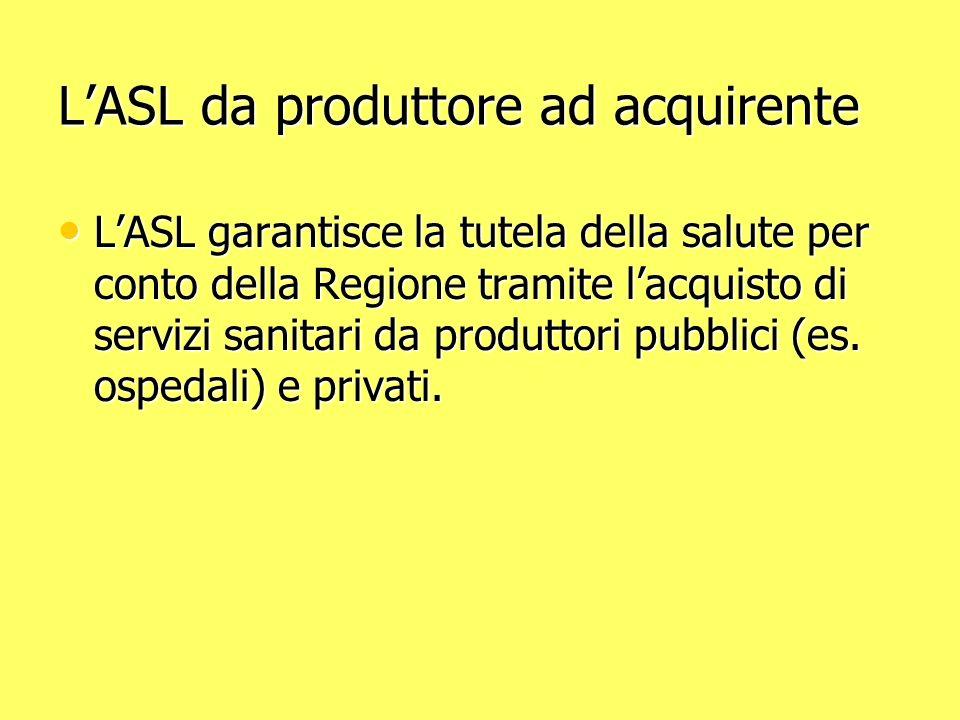 LASL da produttore ad acquirente LASL garantisce la tutela della salute per conto della Regione tramite lacquisto di servizi sanitari da produttori pubblici (es.