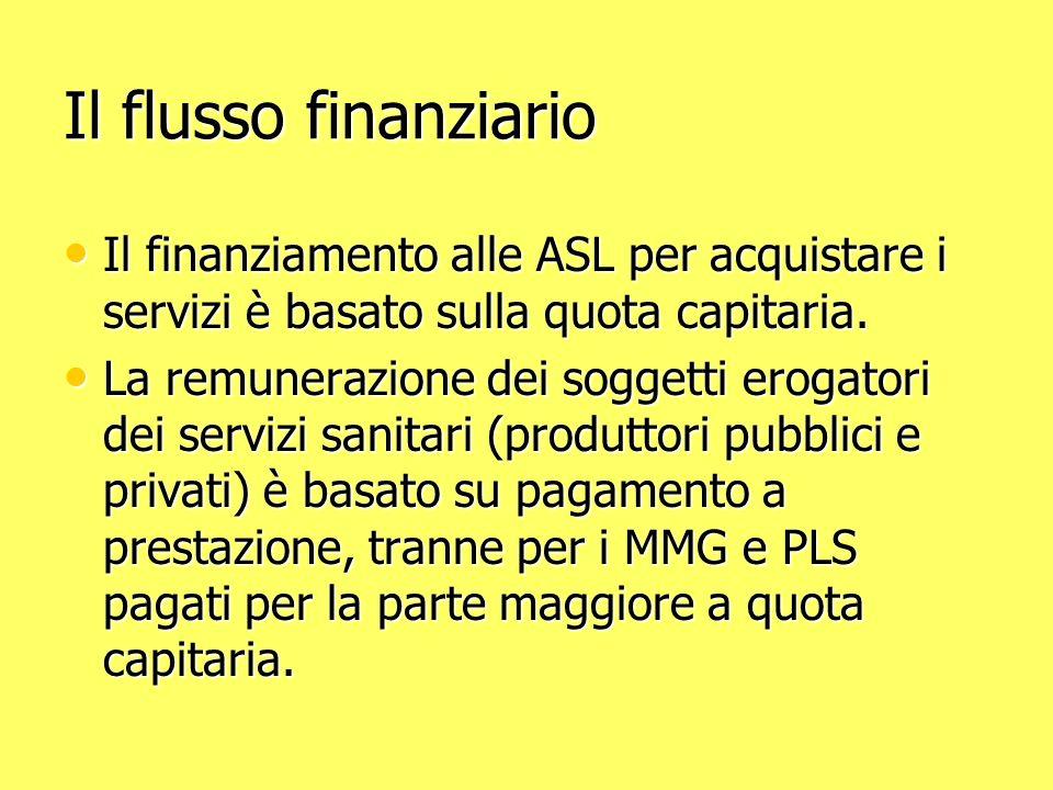 Il flusso finanziario Il finanziamento alle ASL per acquistare i servizi è basato sulla quota capitaria. Il finanziamento alle ASL per acquistare i se