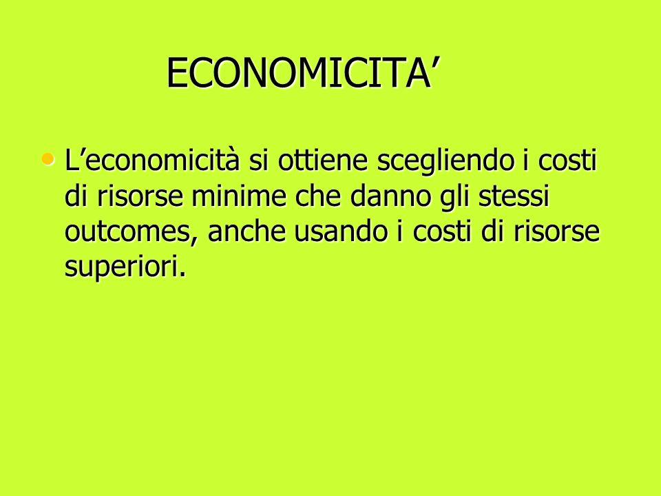 ECONOMICITA ECONOMICITA Leconomicità si ottiene scegliendo i costi di risorse minime che danno gli stessi outcomes, anche usando i costi di risorse superiori.