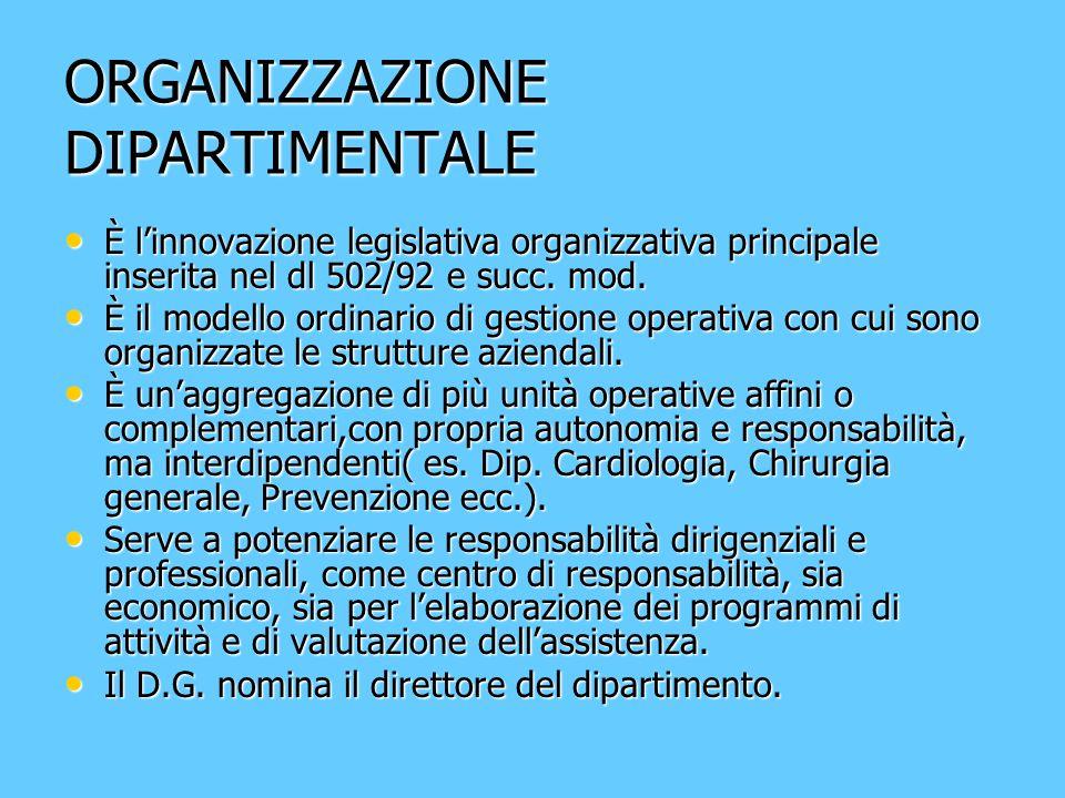 ORGANIZZAZIONE DIPARTIMENTALE È linnovazione legislativa organizzativa principale inserita nel dl 502/92 e succ. mod. È linnovazione legislativa organ