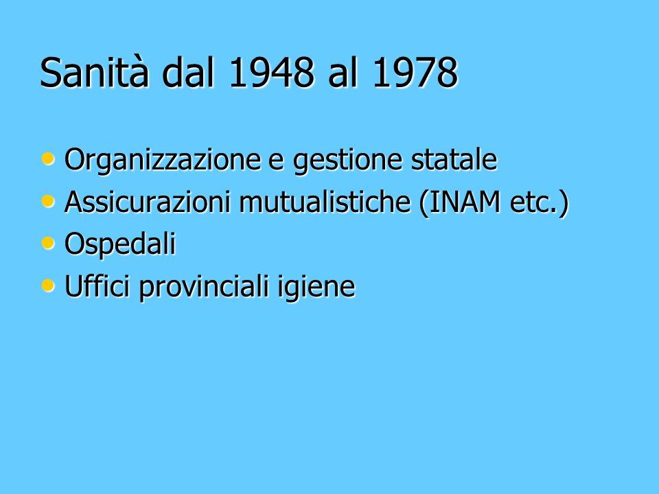Sanità dal 1948 al 1978 Organizzazione e gestione statale Organizzazione e gestione statale Assicurazioni mutualistiche (INAM etc.) Assicurazioni mutualistiche (INAM etc.) Ospedali Ospedali Uffici provinciali igiene Uffici provinciali igiene