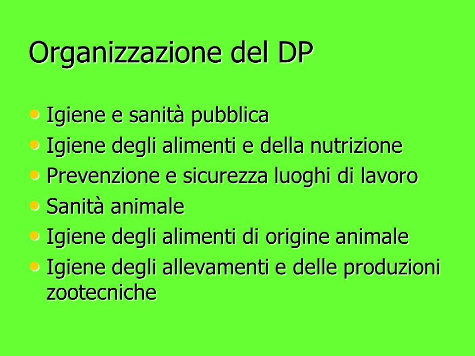 Organizzazione del DP Igiene e sanità pubblica Igiene e sanità pubblica Igiene degli alimenti e della nutrizione Igiene degli alimenti e della nutrizi