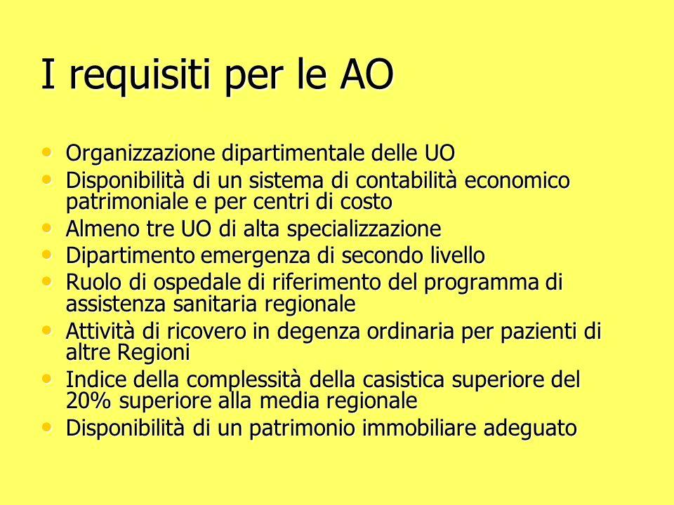 I requisiti per le AO Organizzazione dipartimentale delle UO Organizzazione dipartimentale delle UO Disponibilità di un sistema di contabilità economi