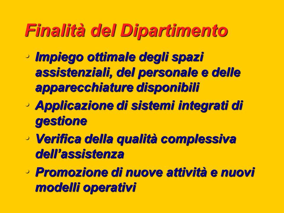 Finalità del Dipartimento Impiego ottimale degli spazi assistenziali, del personale e delle apparecchiature disponibili Impiego ottimale degli spazi a