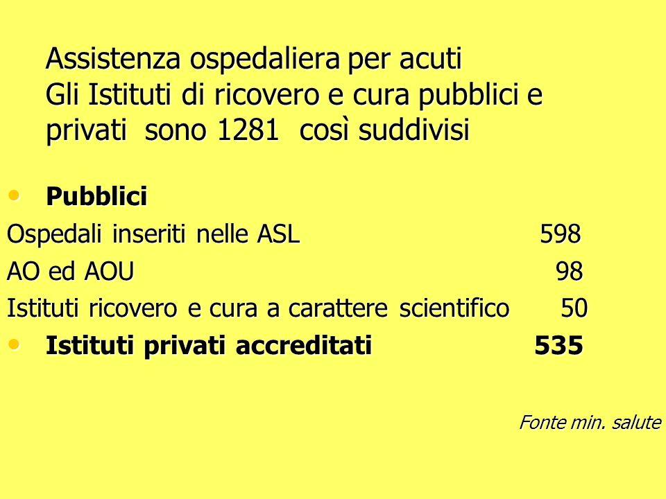 Assistenza ospedaliera per acuti Gli Istituti di ricovero e cura pubblici e privati sono 1281 così suddivisi Pubblici Pubblici Ospedali inseriti nelle