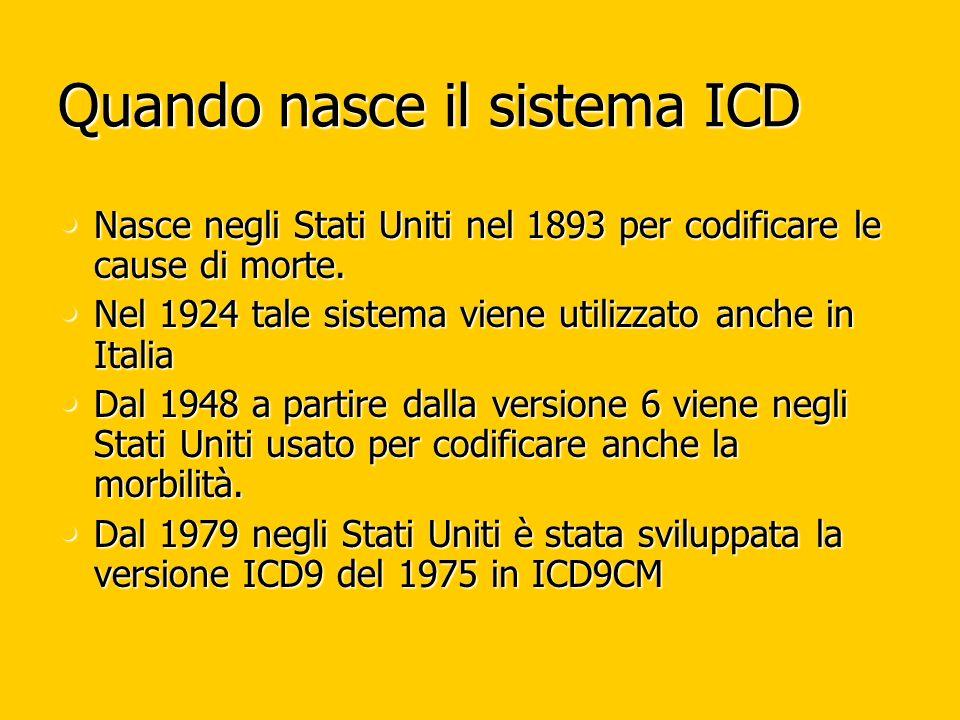 Quando nasce il sistema ICD Nasce negli Stati Uniti nel 1893 per codificare le cause di morte. Nasce negli Stati Uniti nel 1893 per codificare le caus