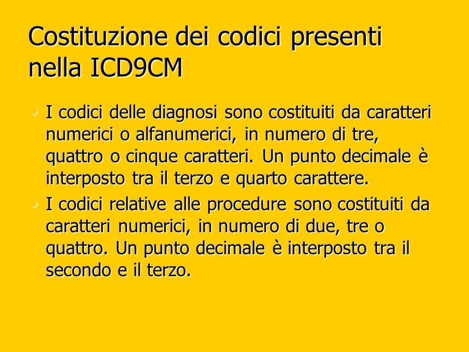 Costituzione dei codici presenti nella ICD9CM I codici delle diagnosi sono costituiti da caratteri numerici o alfanumerici, in numero di tre, quattro o cinque caratteri.