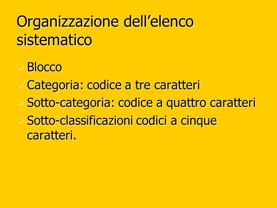 Organizzazione dellelenco sistematico Blocco Blocco Categoria: codice a tre caratteri Categoria: codice a tre caratteri Sotto-categoria: codice a quat