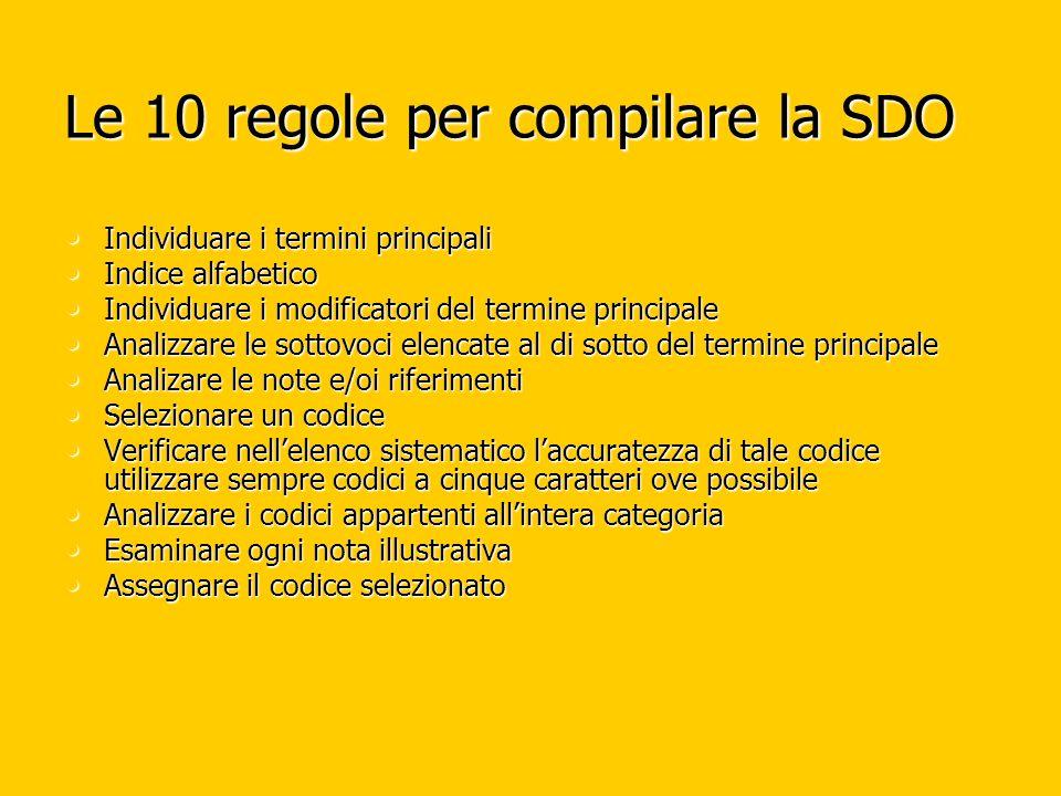 Le 10 regole per compilare la SDO Individuare i termini principali Individuare i termini principali Indice alfabetico Indice alfabetico Individuare i