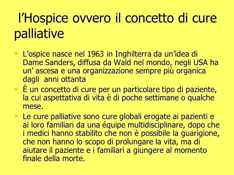 lHospice ovvero il concetto di cure palliative lHospice ovvero il concetto di cure palliative Lospice nasce nel 1963 in Inghilterra da unidea di Dame