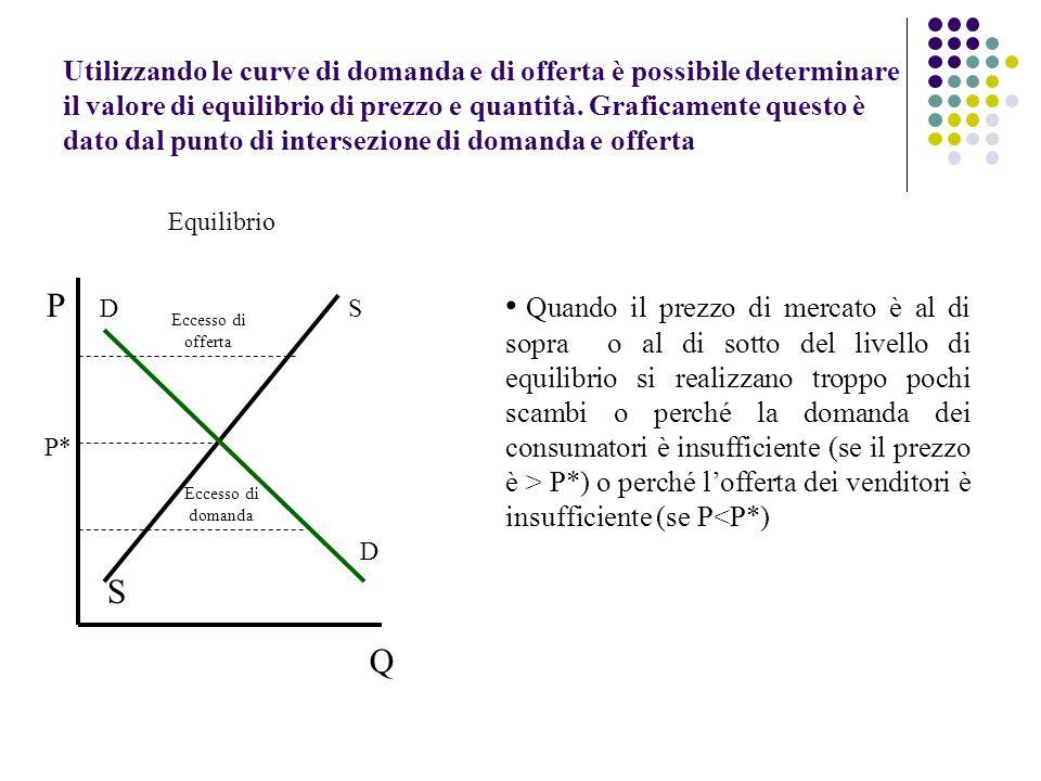 Utilizzando le curve di domanda e di offerta è possibile determinare il valore di equilibrio di prezzo e quantità. Graficamente questo è dato dal punt