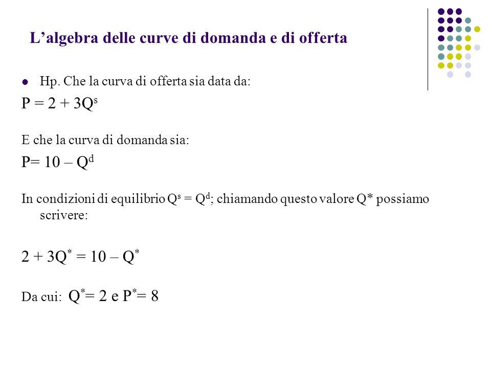 Lalgebra delle curve di domanda e di offerta Hp. Che la curva di offerta sia data da: P = 2 + 3Q s E che la curva di domanda sia: P= 10 – Q d In condi