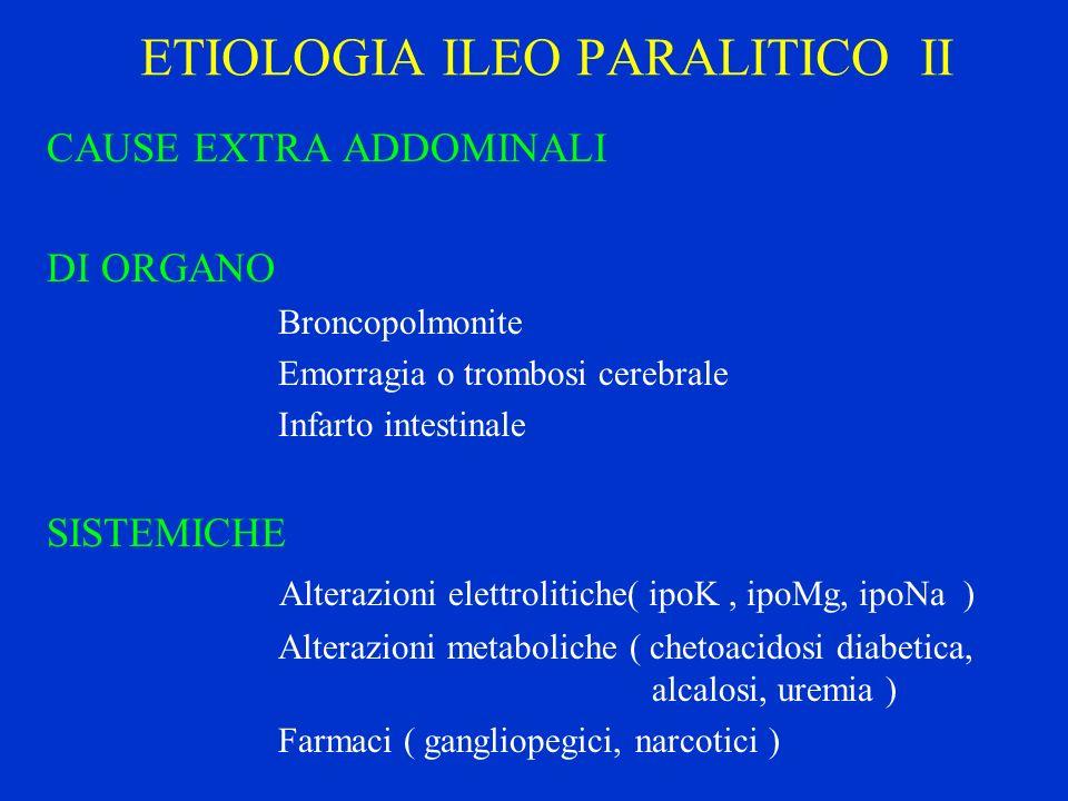 ETIOLOGIA ILEO PARALITICO II CAUSE EXTRA ADDOMINALI DI ORGANO Broncopolmonite Emorragia o trombosi cerebrale Infarto intestinale SISTEMICHE Alterazion