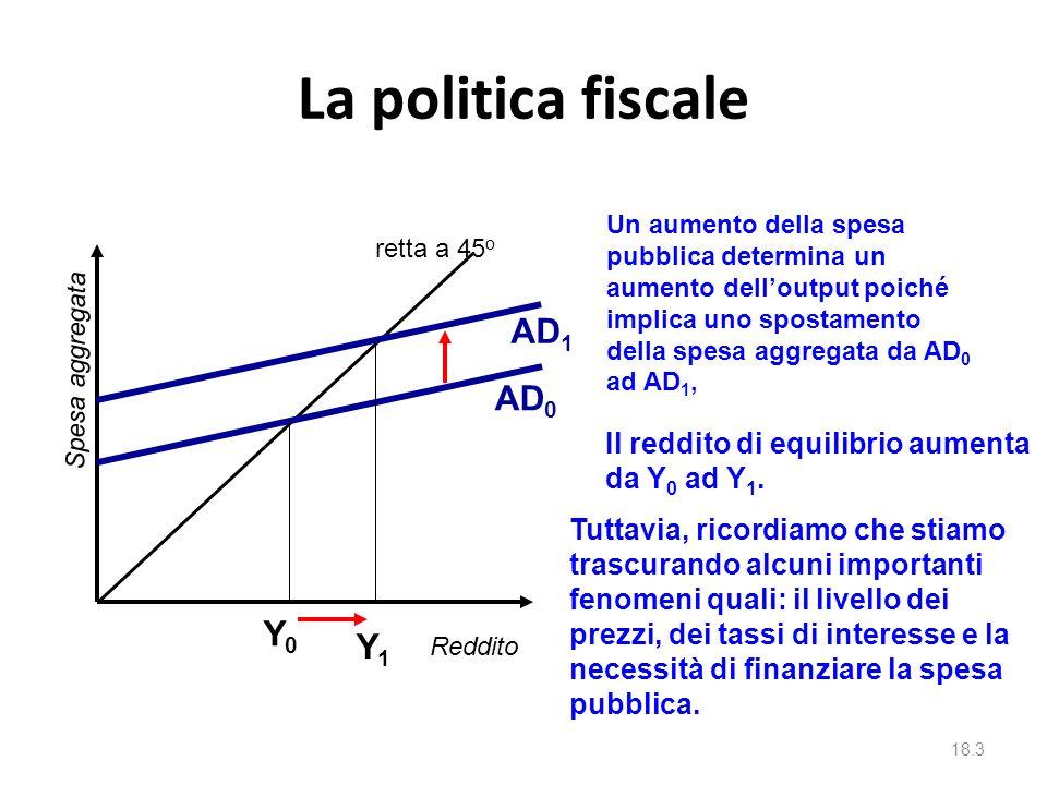 Lo Stato, nel modello reddito-spesa Imposte dirette – influenzano la pendenza della funzione del consumo – e dunque la pendenza della funzione SA=AD.