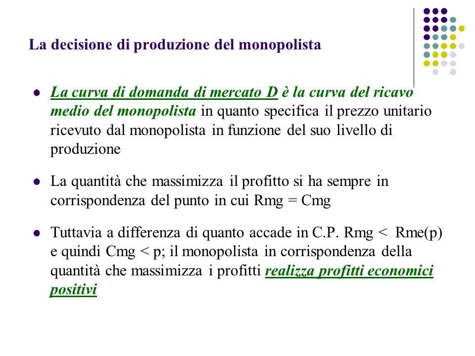 La decisione di produzione del monopolista La curva di domanda di mercato D è la curva del ricavo medio del monopolista in quanto specifica il prezzo