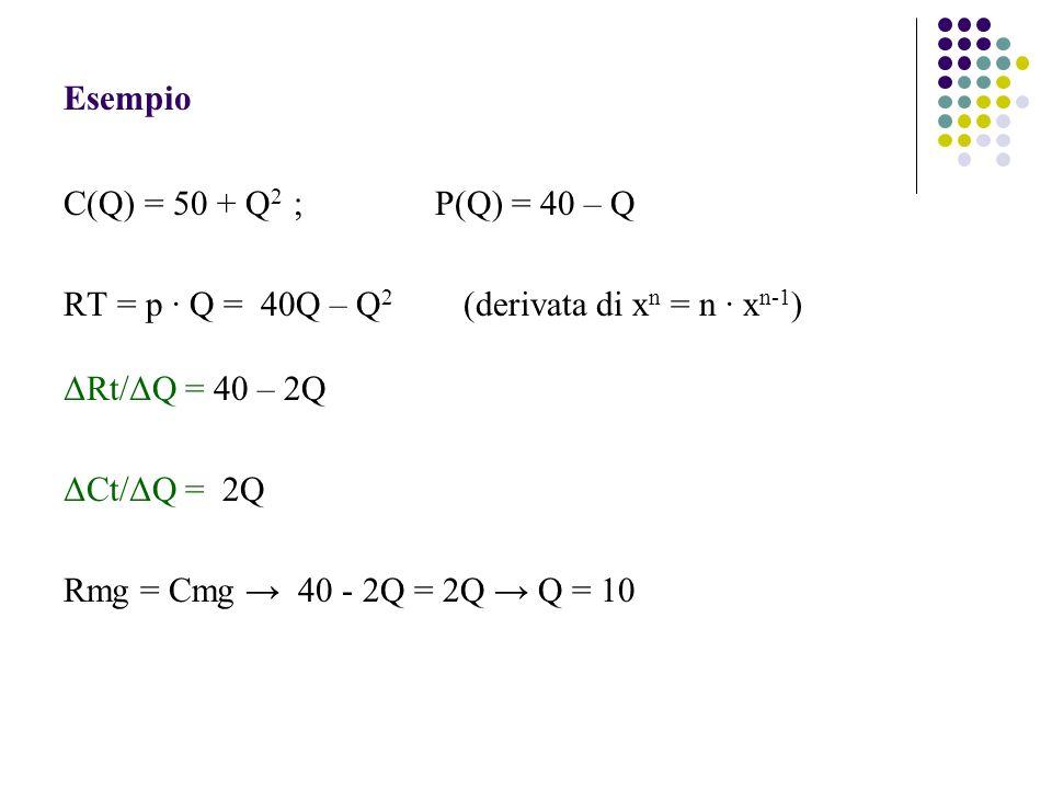 Esempio C(Q) = 50 + Q 2 ; P(Q) = 40 – Q RT = p Q = 40Q – Q 2 (derivata di x n = n x n-1 ) ΔRt/ΔQ = 40 – 2Q ΔCt/ΔQ = 2Q Rmg = Cmg 40 - 2Q = 2Q Q = 10