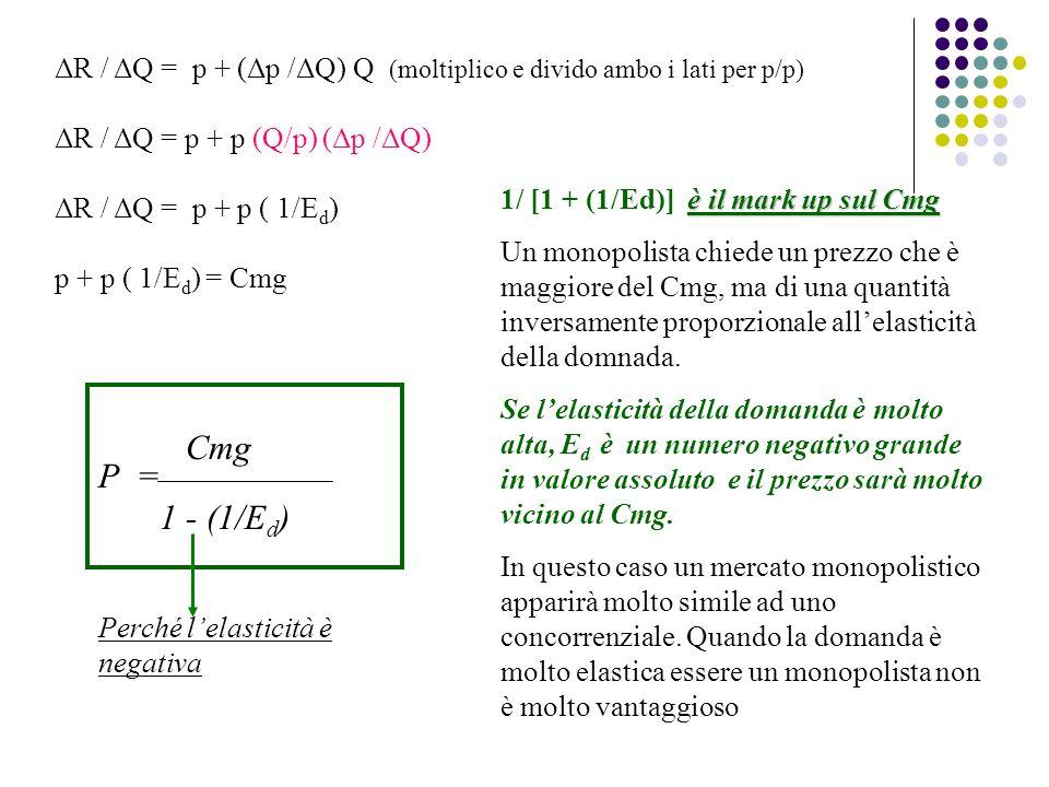 ΔR / ΔQ = p + (Δp /ΔQ) Q (moltiplico e divido ambo i lati per p/p) ΔR / ΔQ = p + p (Q/p) (Δp /ΔQ) ΔR / ΔQ = p + p ( 1/E d ) p + p ( 1/E d ) = Cmg P =