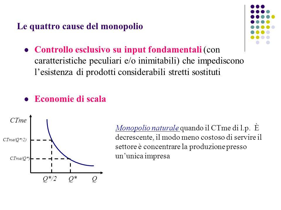 Le quattro cause del monopolio Controllo esclusivo su input fondamentali (con caratteristiche peculiari e/o inimitabili) che impediscono lesistenza di
