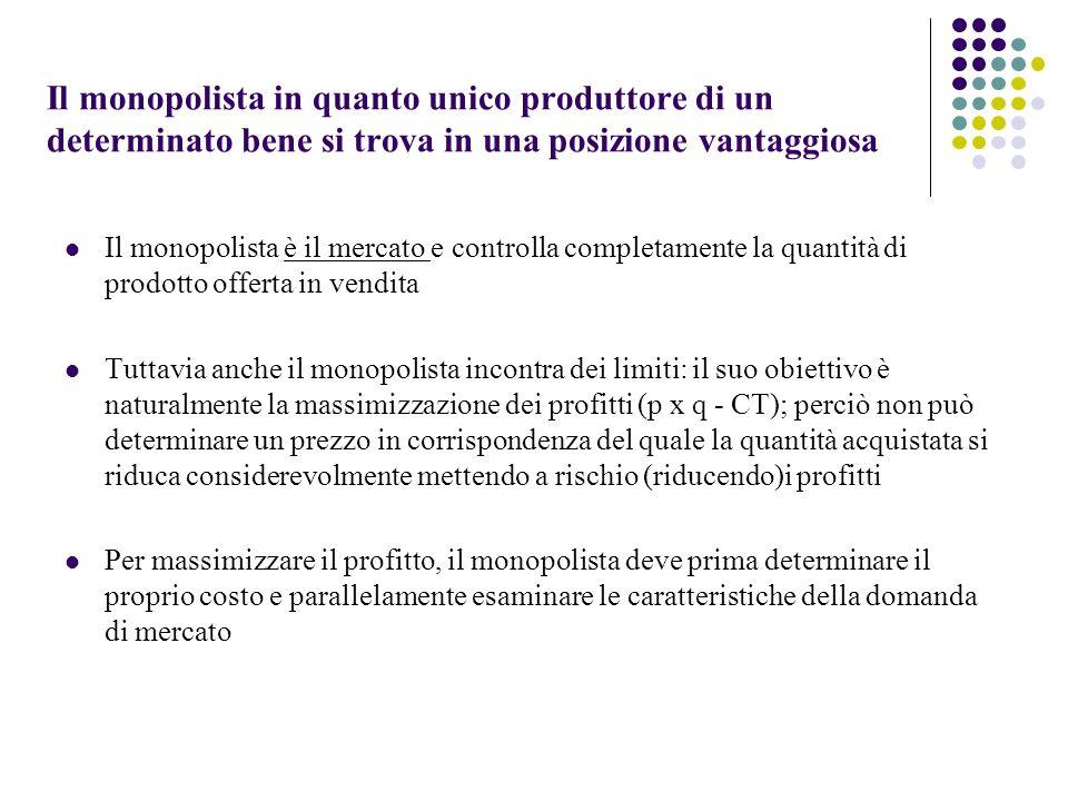 Il monopolista in quanto unico produttore di un determinato bene si trova in una posizione vantaggiosa Il monopolista è il mercato e controlla complet