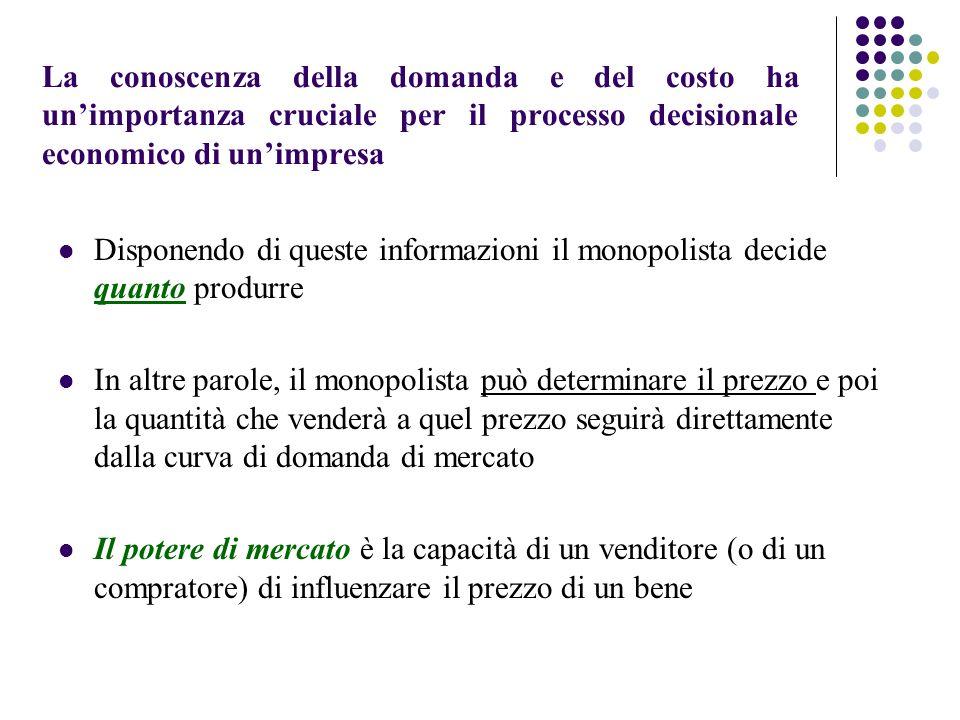 La conoscenza della domanda e del costo ha unimportanza cruciale per il processo decisionale economico di unimpresa Disponendo di queste informazioni