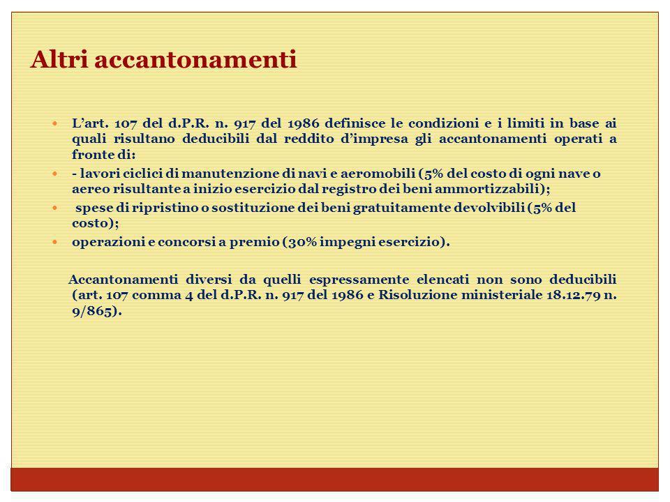 27/01/2014 0.21 Reddito d impresa 105 Compensi agli amministratori I compensi spettanti agli amministratori delle società e degli enti di cui allart.