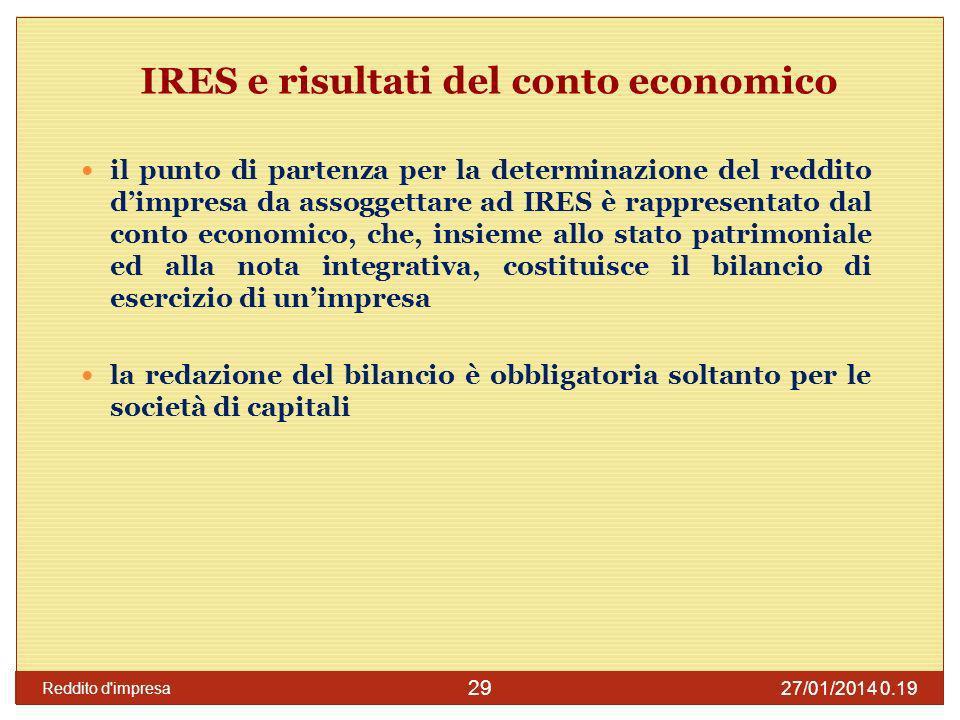 27/01/2014 0.21 Reddito d impresa 30 Derivazione è il sistema adottato dal D.P.R.