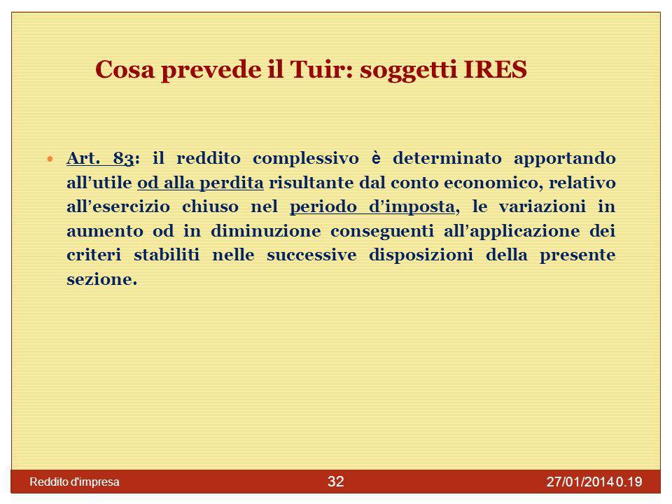 27/01/2014 0.21 Reddito d impresa 33 Cosa prevede il Tuir: societ à di capitali Funzione delle variazioni dal reddito imponibile: rapporto tra reddito dimpresa ed utile di bilancio var.