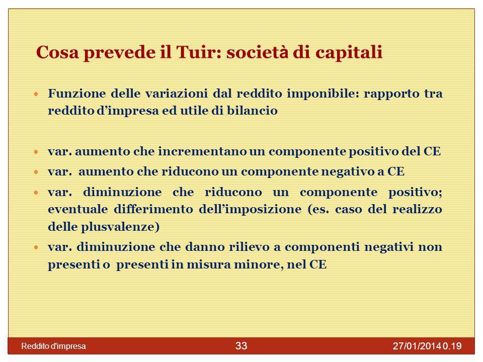 27/01/2014 0.21 Reddito d impresa 34 Competenza art.