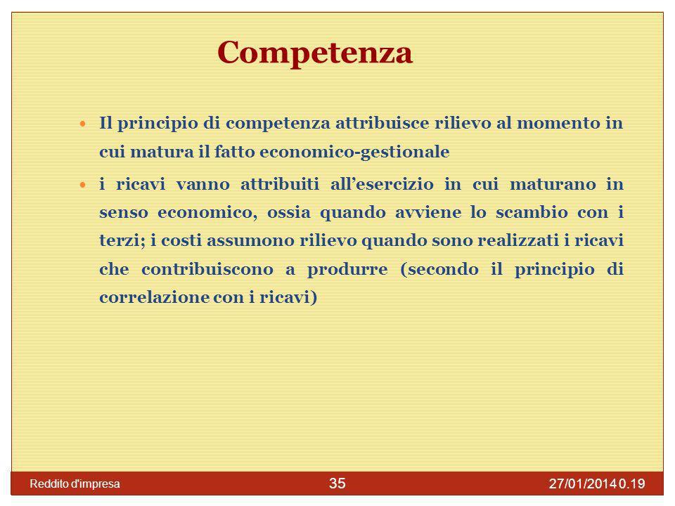 27/01/2014 0.21 Reddito d impresa 36 Principio di correlazione non è previsto esplicitamente dallart.