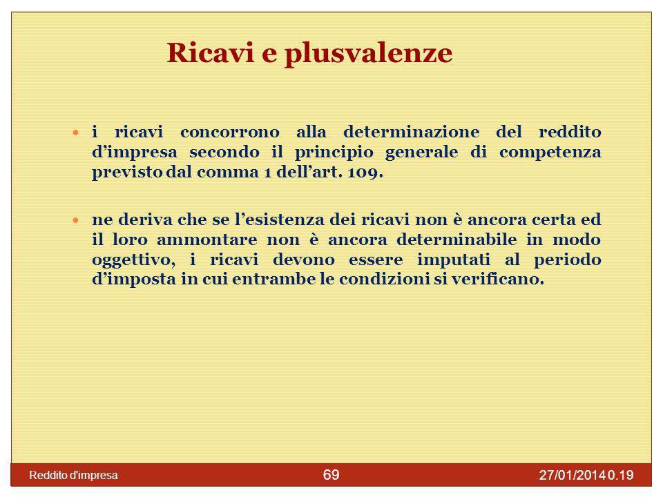 27/01/2014 0.21 Reddito d impresa 70 Plusvalenze art.