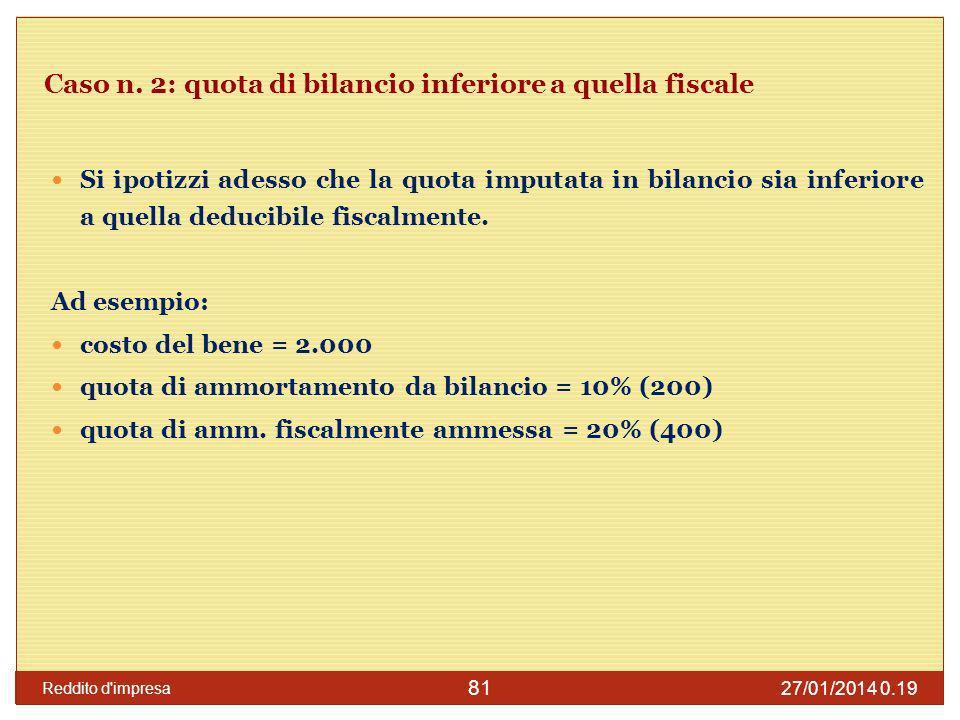 27/01/2014 0.21 Reddito d impresa 82 Effetti in questo caso va comunque salvaguardato il principio di imputazione del costo a bilancio.