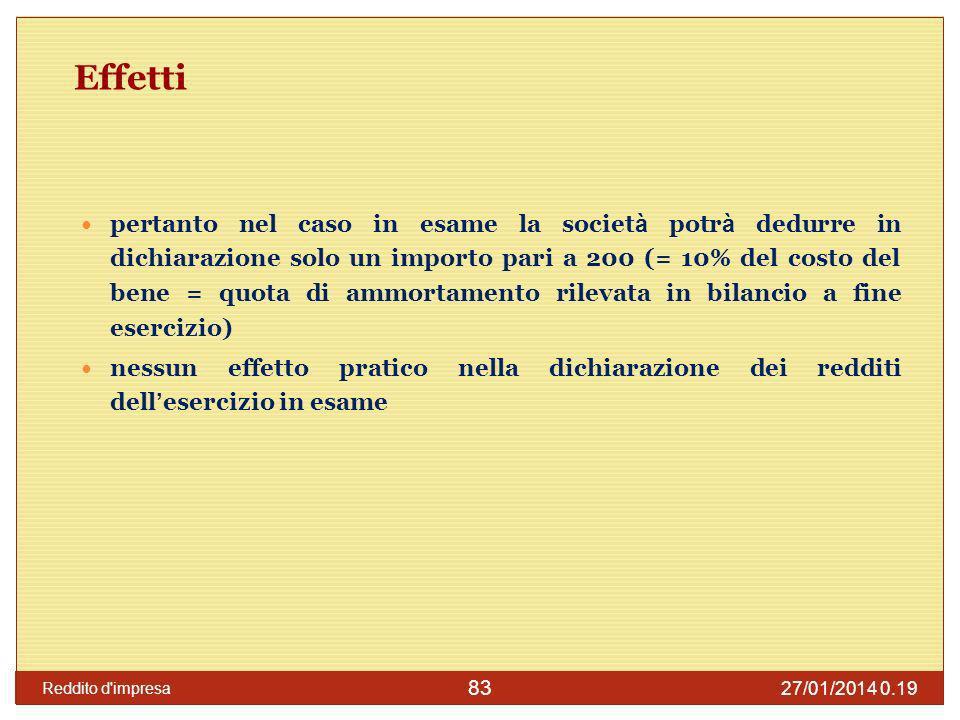 27/01/2014 0.21 Reddito d impresa 84 Deduzione delle quote di bilancio Qual è l effetto finale per il contribuente .