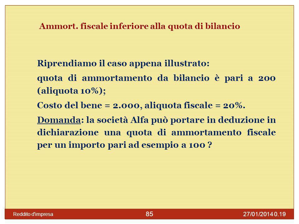 27/01/2014 0.21 Reddito d impresa 86 Tale scelta implica lapplicazione di una deduzione che è inferiore a quella risultante dal bilancio (200) ed al limite previsto dallart.