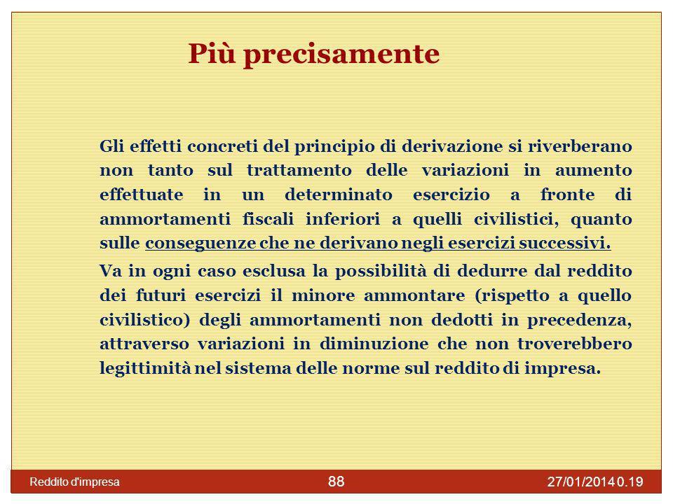 27/01/2014 0.21 Reddito d impresa 89 Ammortamento beni immateriali Lart.