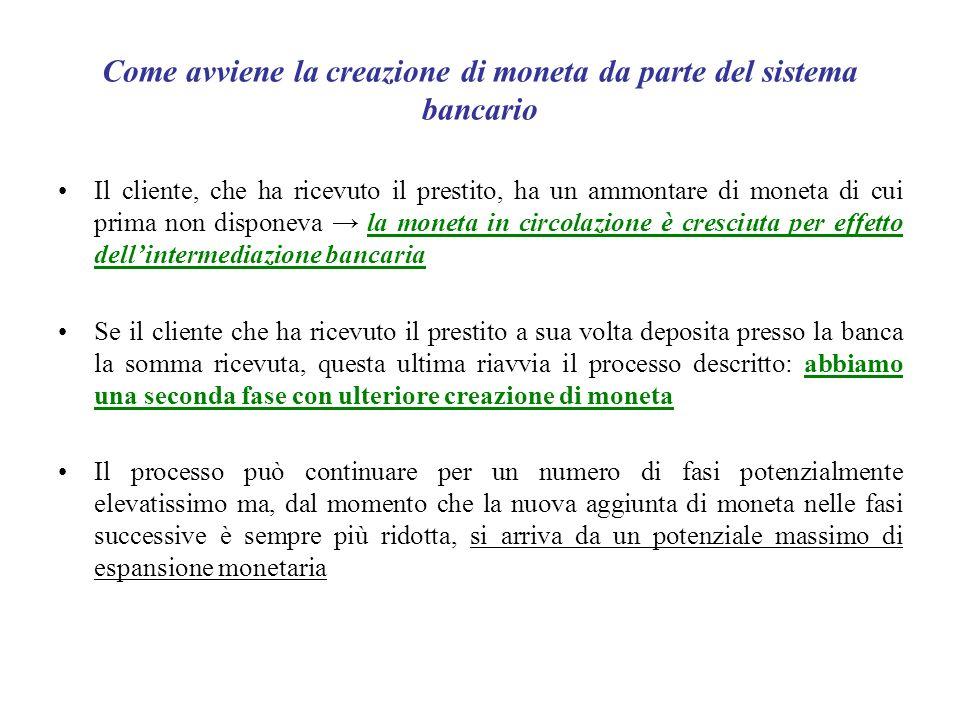 Come avviene la creazione di moneta da parte del sistema bancario Il cliente, che ha ricevuto il prestito, ha un ammontare di moneta di cui prima non