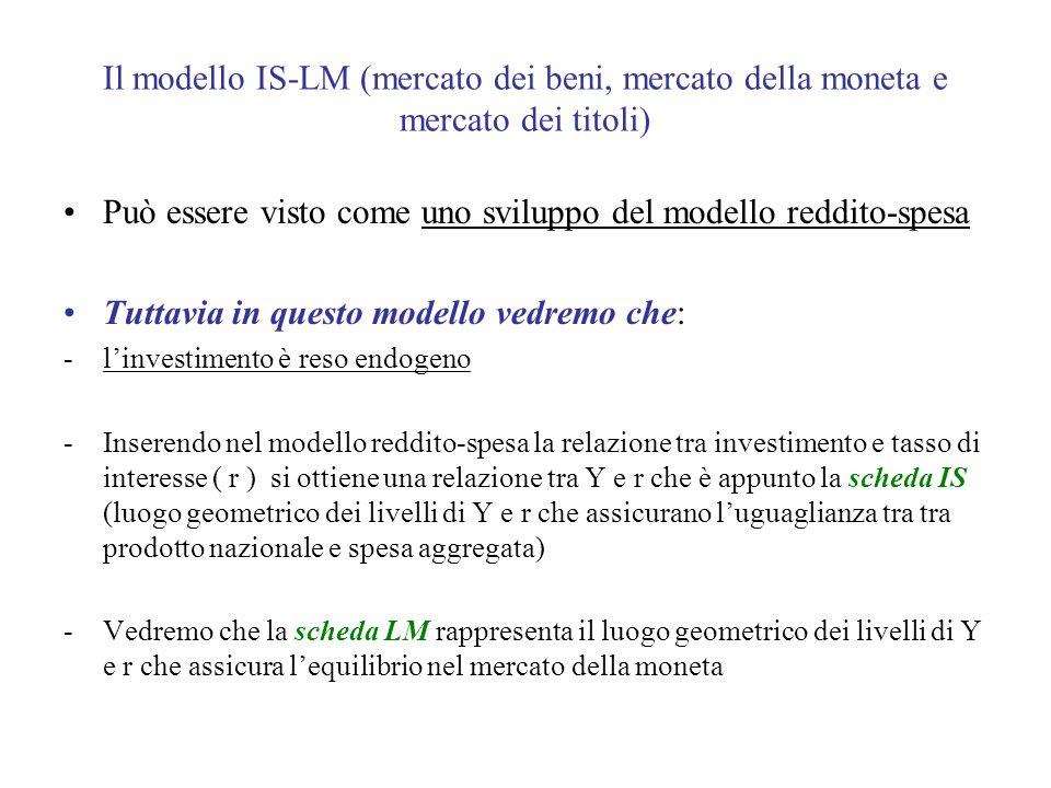 Il modello IS-LM (mercato dei beni, mercato della moneta e mercato dei titoli) Può essere visto come uno sviluppo del modello reddito-spesa Tuttavia i