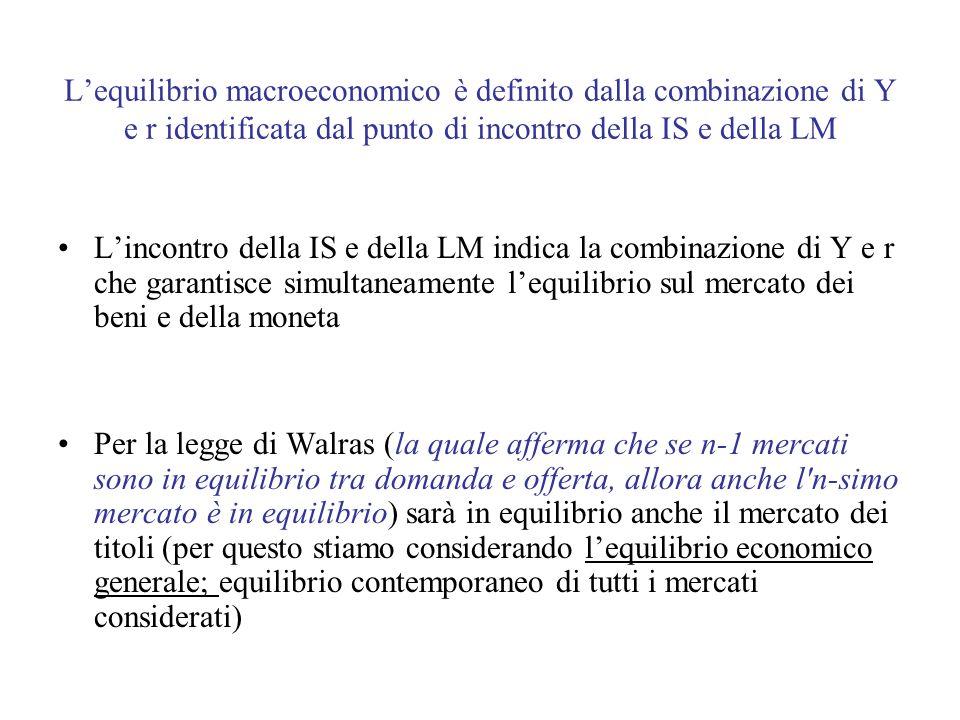 Lequilibrio macroeconomico è definito dalla combinazione di Y e r identificata dal punto di incontro della IS e della LM Lincontro della IS e della LM