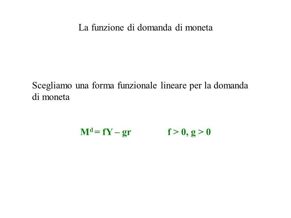 La funzione di domanda di moneta Scegliamo una forma funzionale lineare per la domanda di moneta M d = fY – grf > 0, g > 0